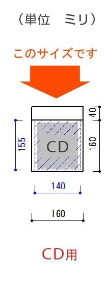 CDサイズ