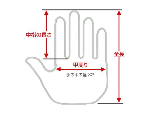 手袋の採寸箇所