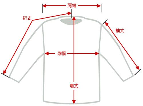シャツの採寸箇所